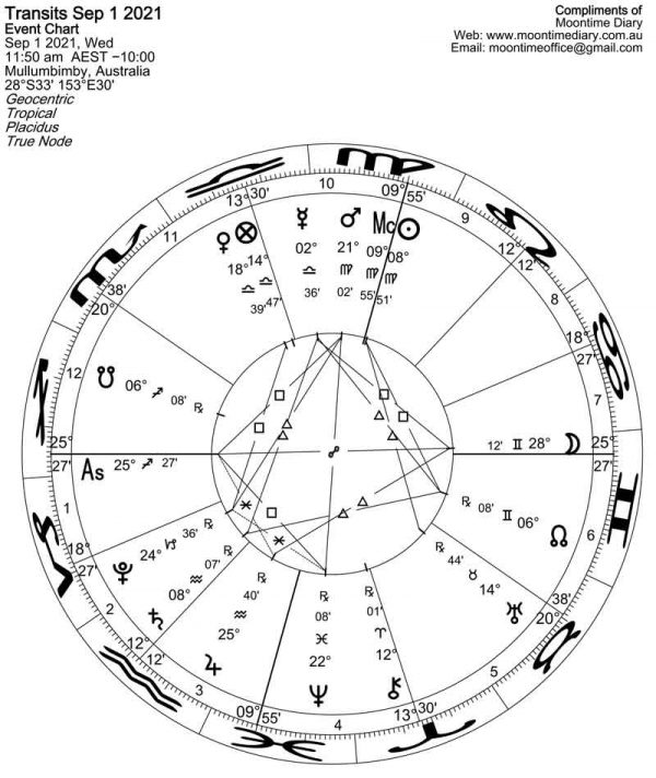 Solar-Fire---Chart-Page